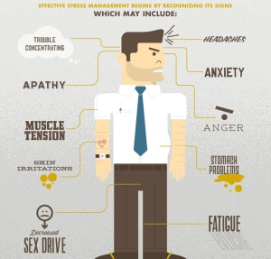 signs-of-stress-on-the-body